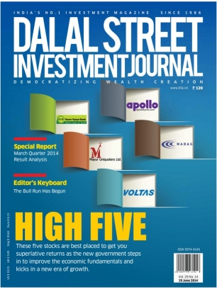 investment journal